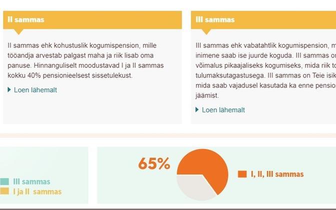 Swedbanki internetipank.