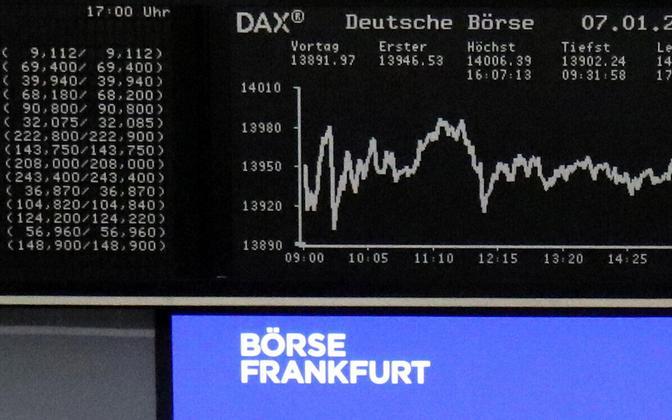 Saksa börsiindeksi DAX graafik.