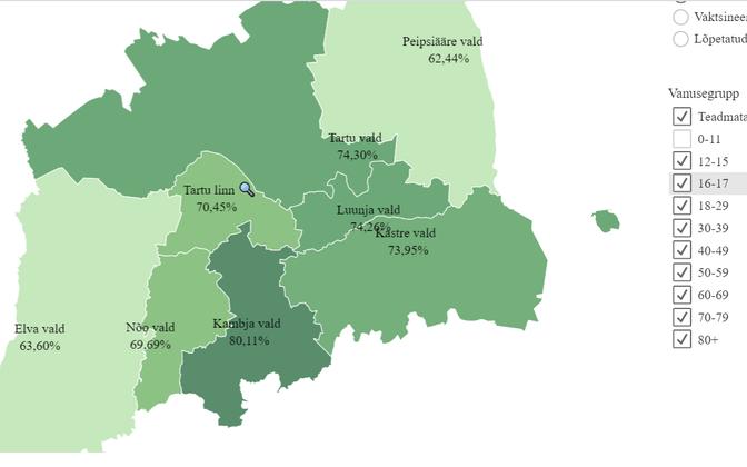 Обзор охвата вакцинацией населения в Тартумаа.